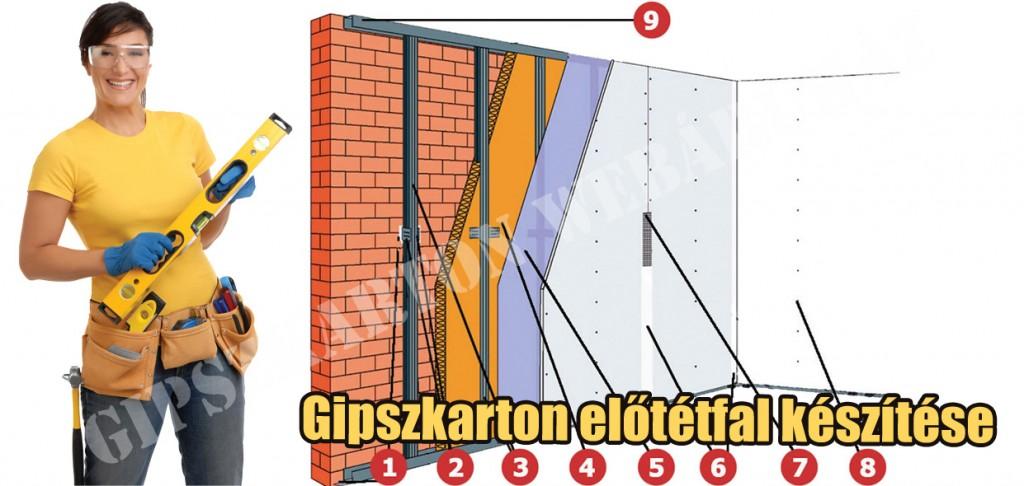 gipszkarton-rendszerek-gipszkarton-elotetfal-szigatech