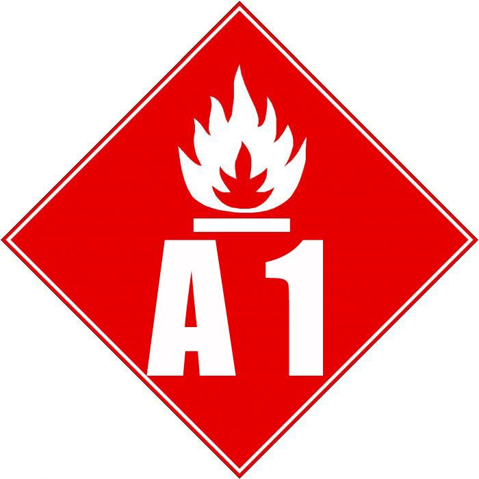 üveggyapot tűzvédelmi besorolása