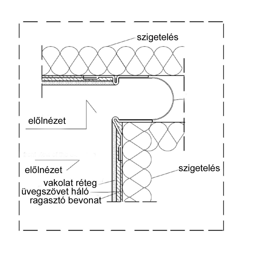 hálós sarok dilatációs profil alkalmazása