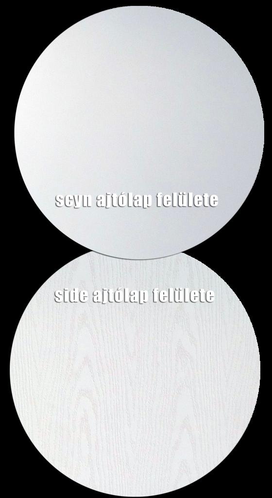 side és scyn ajtó felület