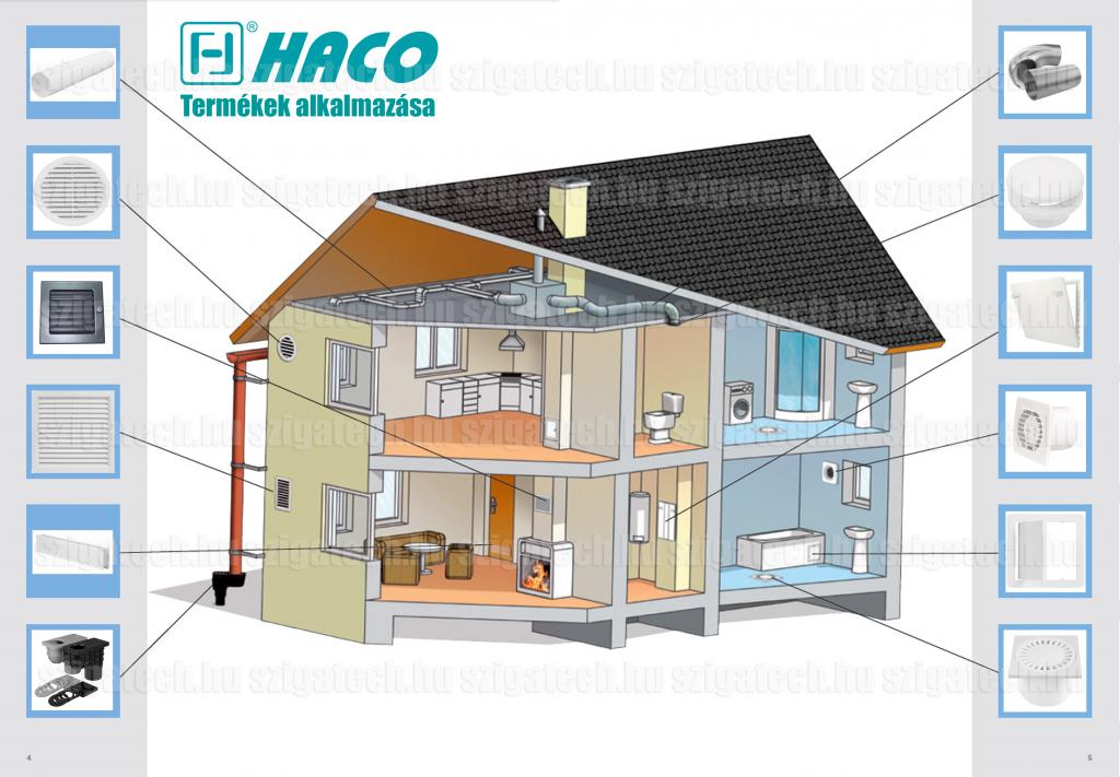 haco-termékek-alkalmazása-szigatech