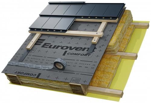 eurovent-comfort-220-tetőfólia